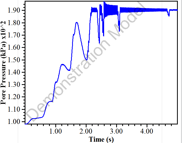 flac3d rh soilquake net FLAC3D 5.01 Itasca Group